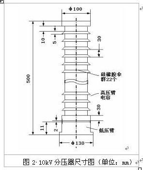 电网过电压在线监测解决方案